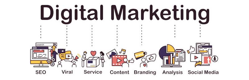 Digital Web Marketing infografica