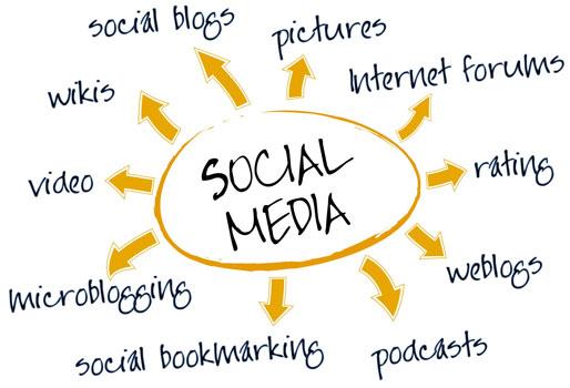 esempio social media marketing