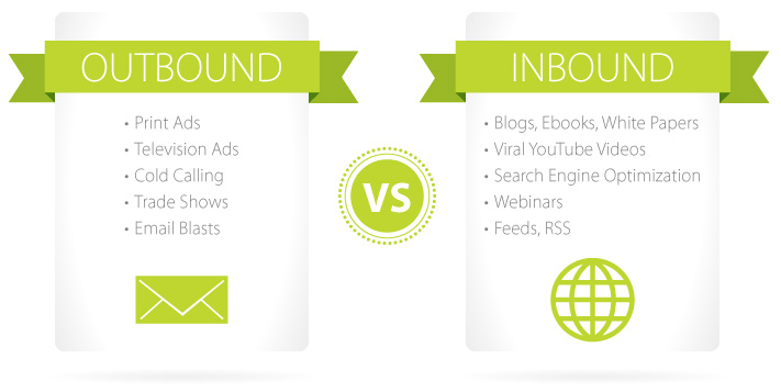 differenze inbound marketing vs outbound marketing