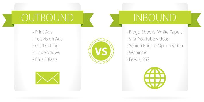 differenze inbound marketing vs outbound marketing